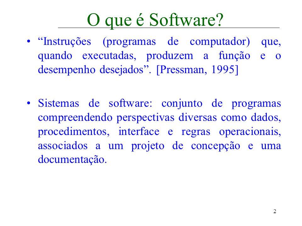 O que é Software Instruções (programas de computador) que, quando executadas, produzem a função e o desempenho desejados . [Pressman, 1995]